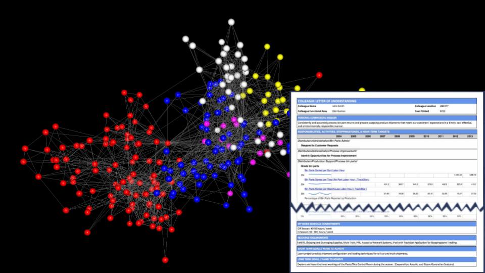 rede de acordos para autogestão