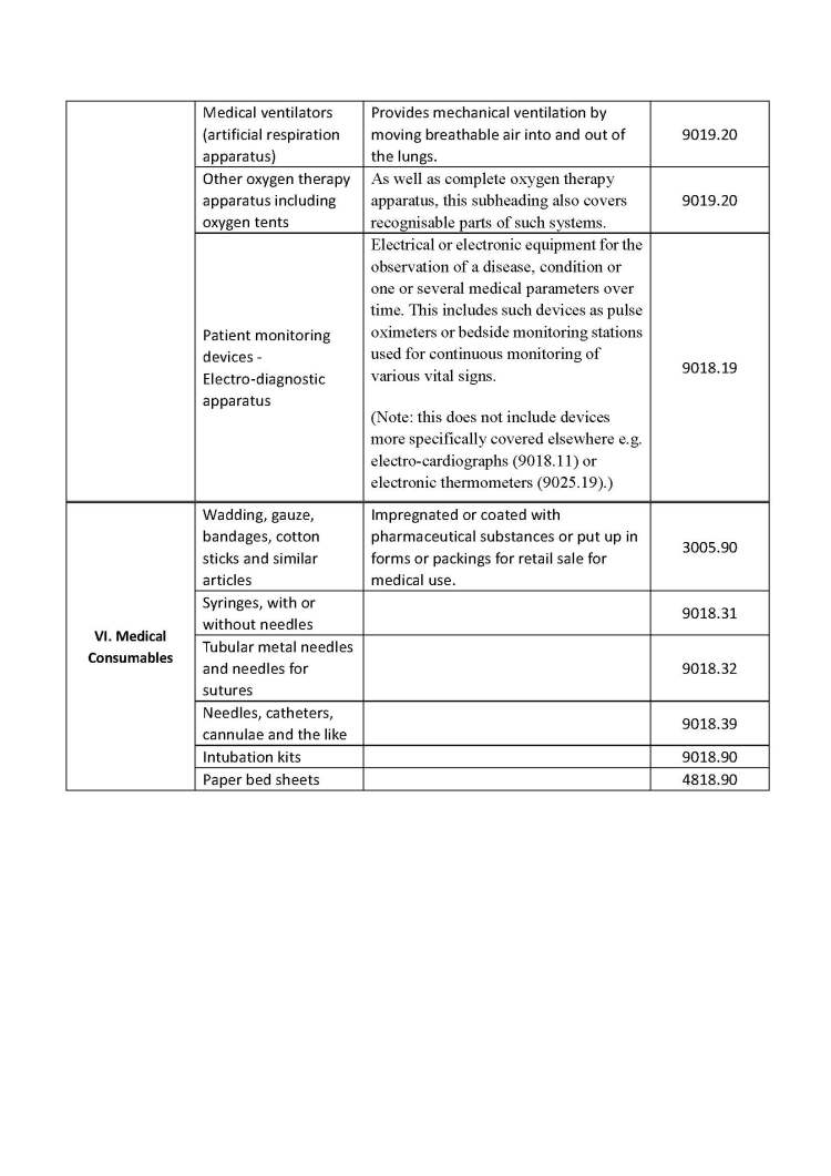 hs-classification-reference_en_Sayfa_3