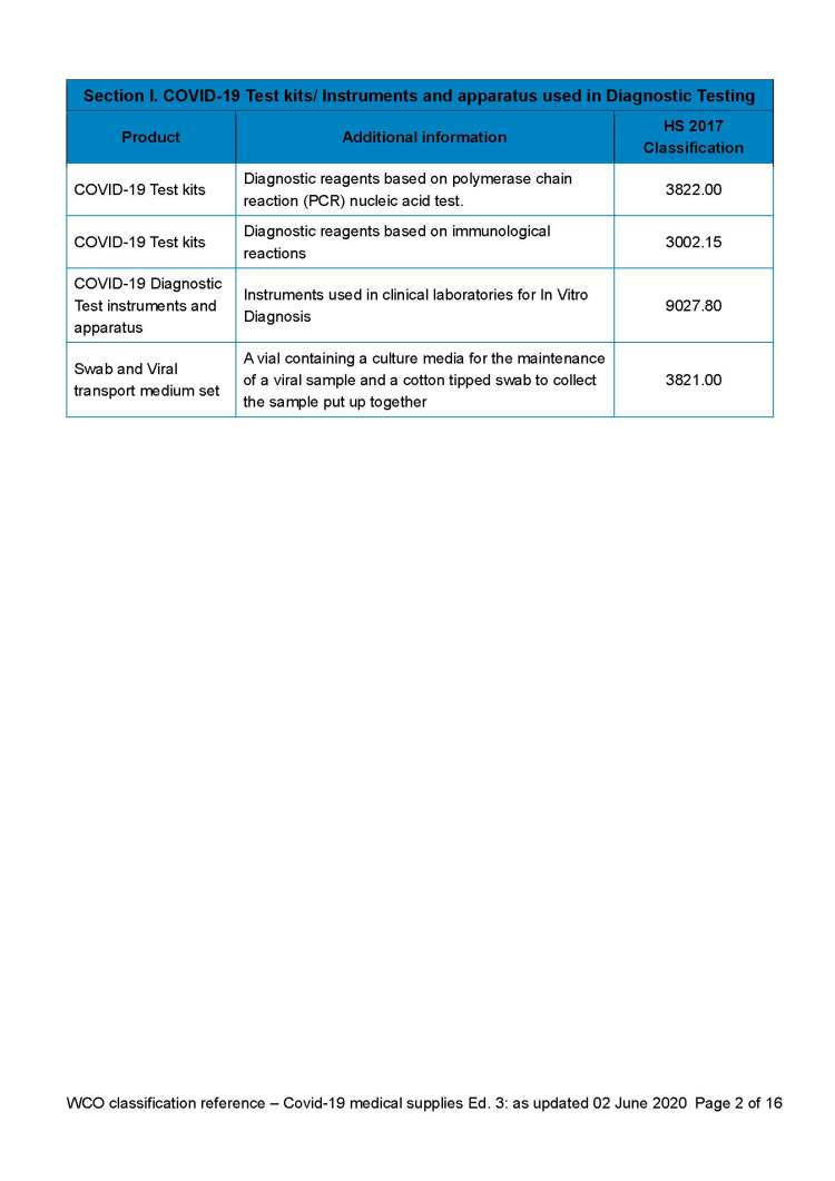 HS classification reference for Covid 19 medical supplies (3.0 Edition)_Sayfa_02