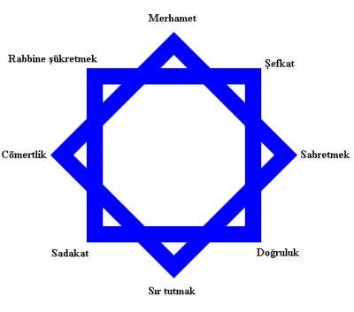 Selçuklu Yıldız Motifi