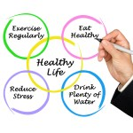 How To Maintain Healthy Weight Health And Fitness For A Better Life
