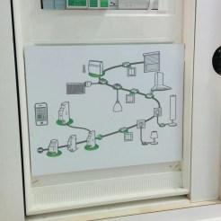 the curcuit breaker install