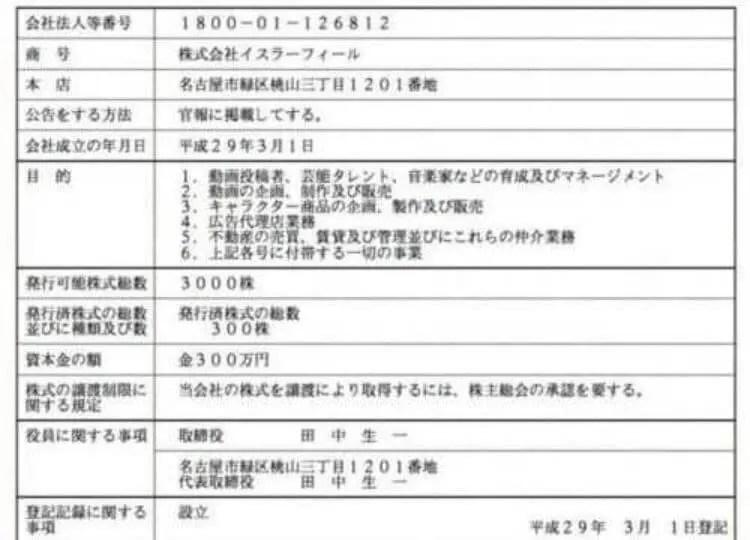ラファエル田中生一は結婚-株式会社イスラーフィール1