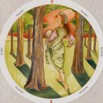 Circle of Life Tarot 29