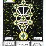 Tarot Of Cerimonial Magick