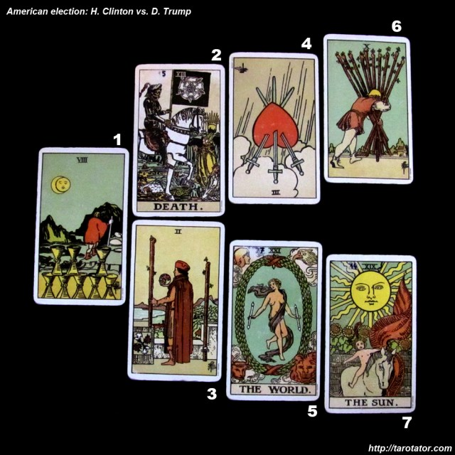 American election H. Clinton vs. D. Trump tarotator.com 2016