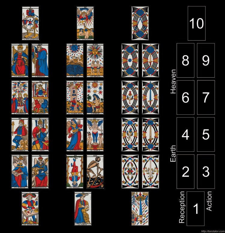 The Way of Tarot by Alejandro Jodorowsky, book review