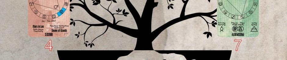 The World Tree spread Attila Blaga