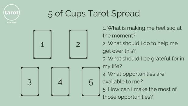 5 of Cups Tarot Spread