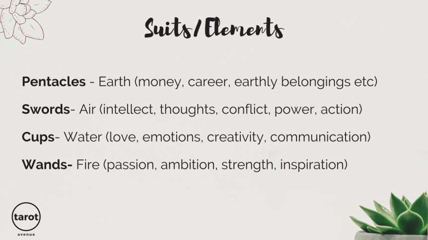 Tarot Elements and Suits