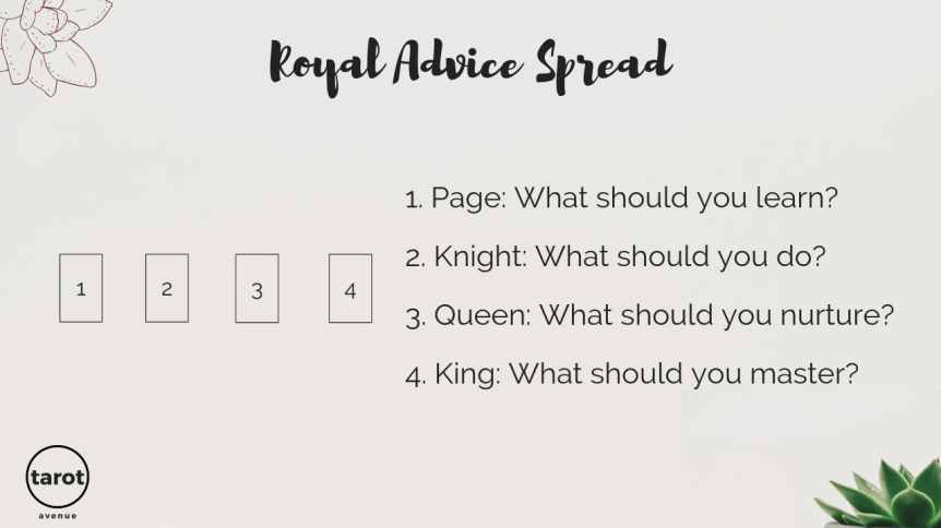 Royal Advice Tarot Spread