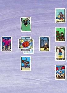 Lectura de Tarot Tradicional en Cruz Celta CELTB Círculo Esotérico Latinoamericano de Tarot y Brujería en Línea
