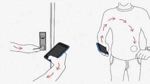تكنولوجيا جديدة تسمح بإدخال كلمة السر من خلال جسم الإنسان