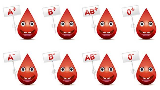 معلومات مهمة يجب أن تعرفها عن فئة دمك