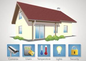 كيف تحمي أجهزتك المنزلية الذكية من الاختراق؟