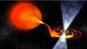 الطاقة المظلمة والمجرة