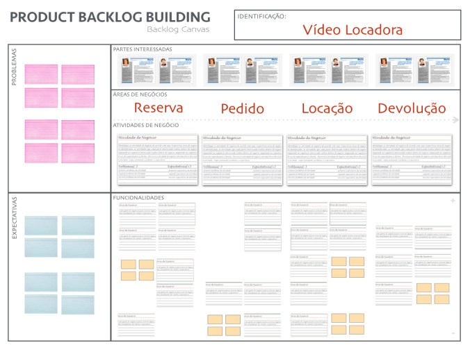 Product Backlog Building [RESUMO].024