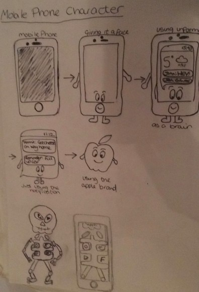 Mobile Phone Characters