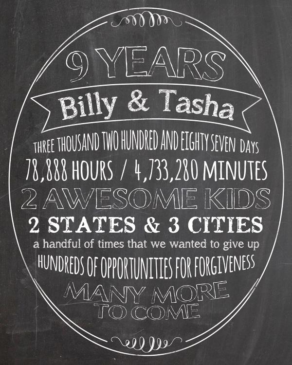 anniversary_chalkboard