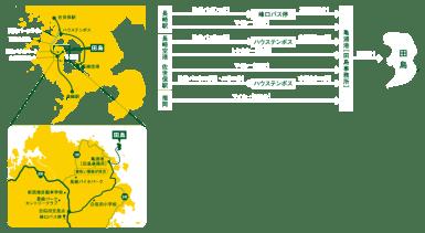 tashima_access