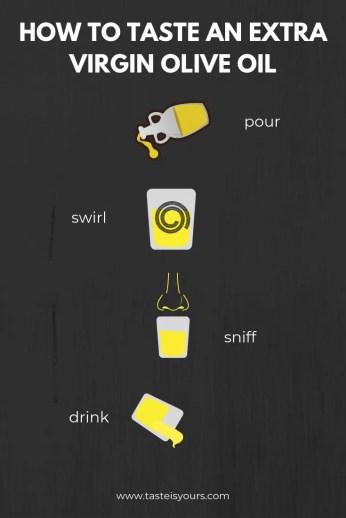How to taste extra virgin olive oil