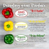 Produce Labels Decoded