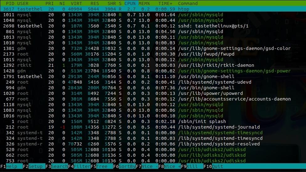 htop command in Linux explained CentOS 7 Ubuntu 18.