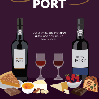 Port Wine Styles