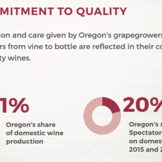 Oregon Wine Highlights – Travel and Words Conference