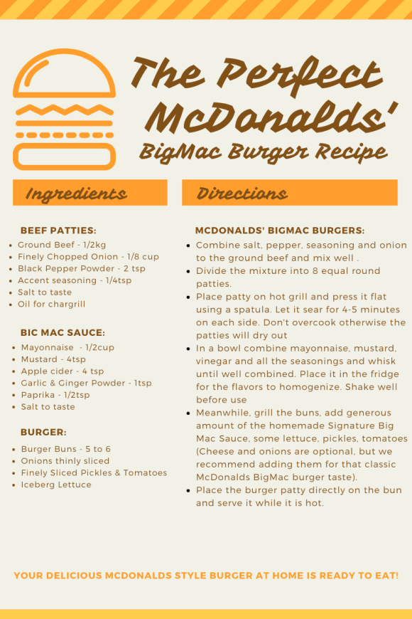 mcdonalds-burger-recipe-infographic
