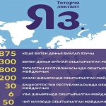В образовательной акции «Татарча диктант» приняло участие более 370 тысяч человек!
