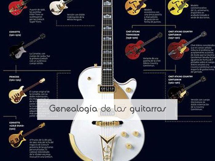 Genealogía de las guitarras