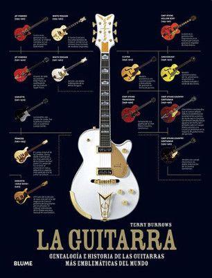 la guitarra genealogía e historia