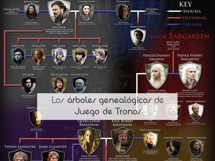 Los árboles genealógicos de Juego de Tronos