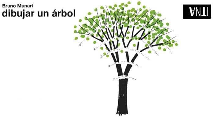 Dibujar un árbol. Bruno Munari
