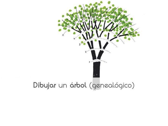 Dibujar un árbol (genealógico)