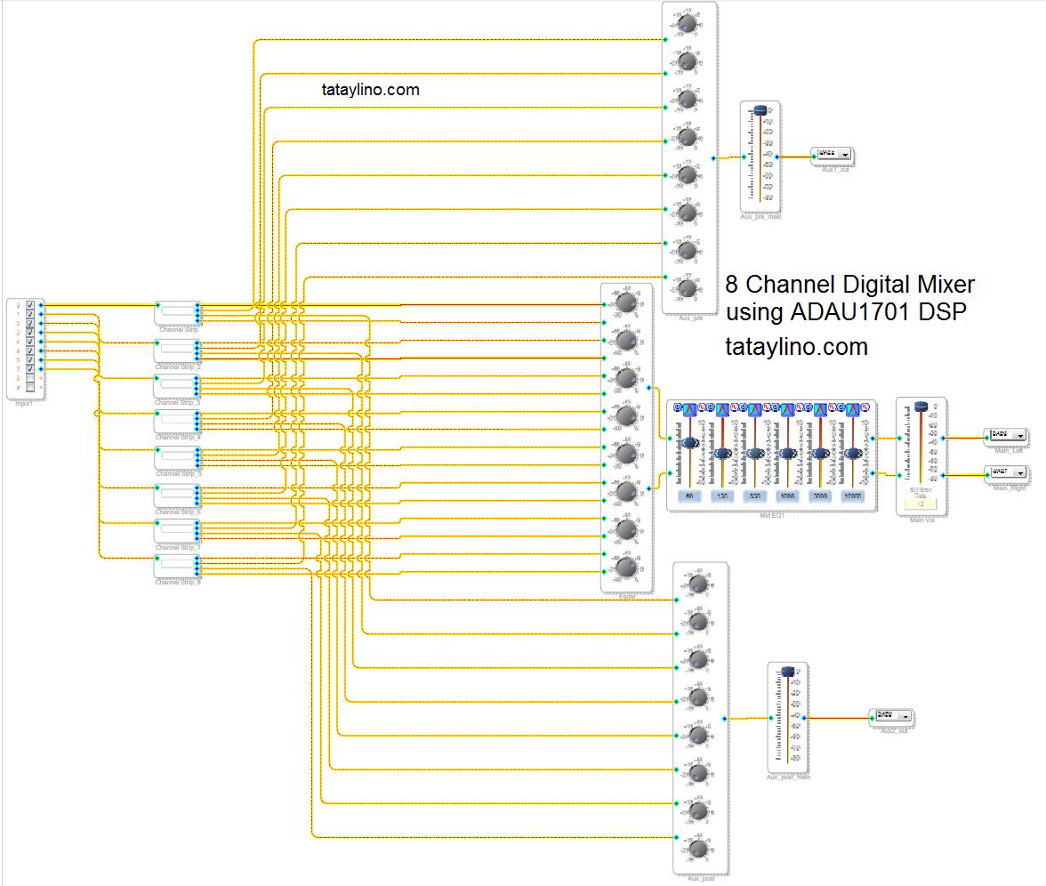 Digital Audio Mixer Project with ADAU1701