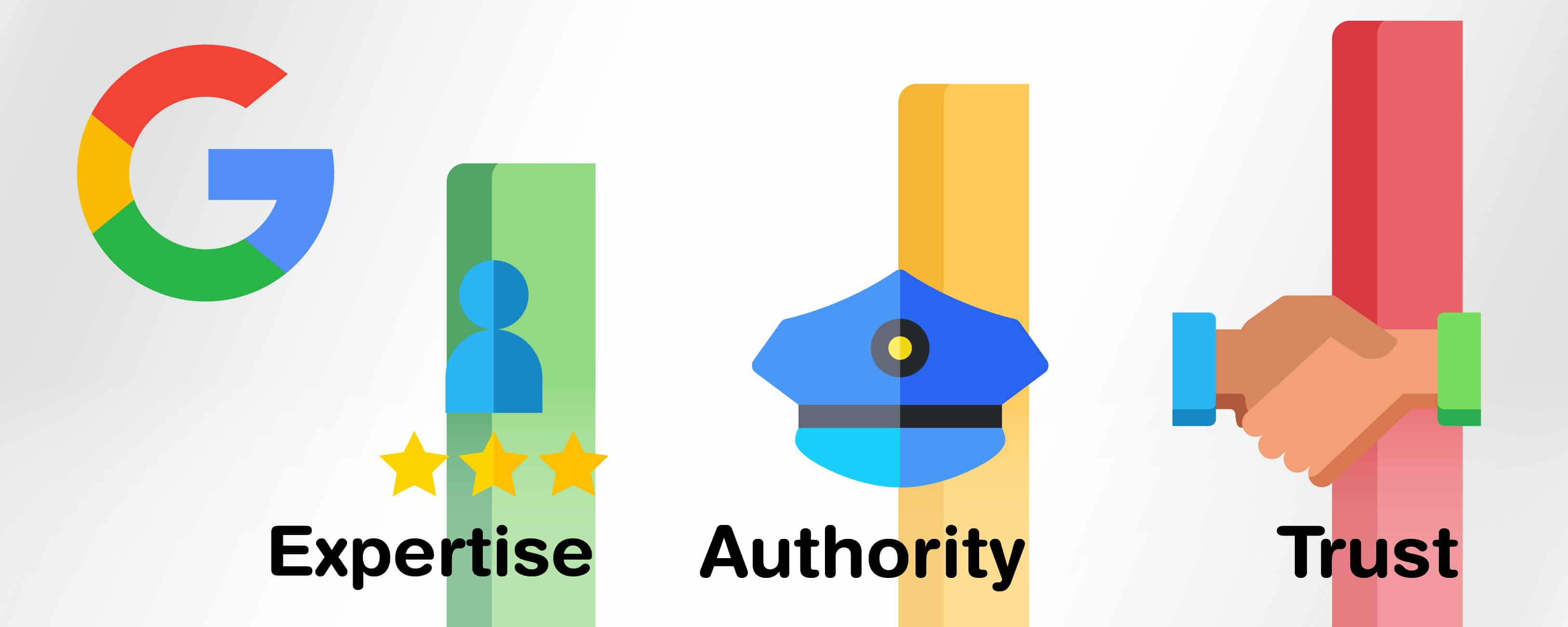 E-A-T chart-expertise, authority, and trust