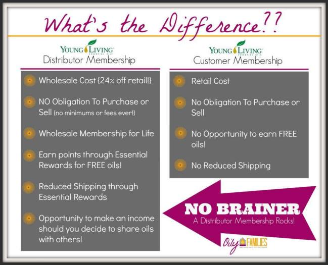 oils.distrib.vs.retail.customer