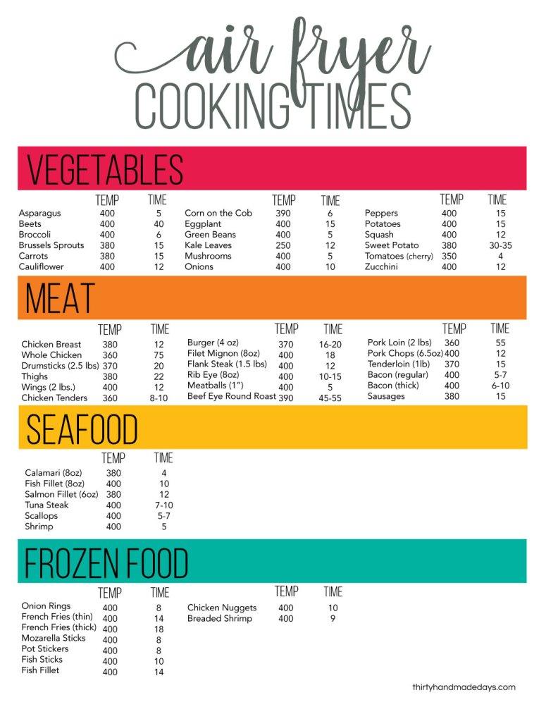 air fyer cook times 300 handmade days