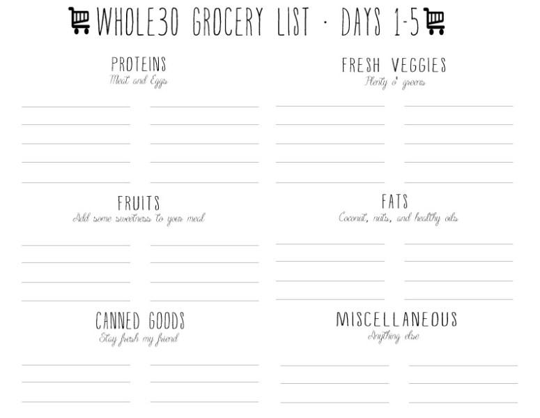blank whole 30 shopping list