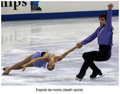 20100408_patinacao-no-gelo_espiral