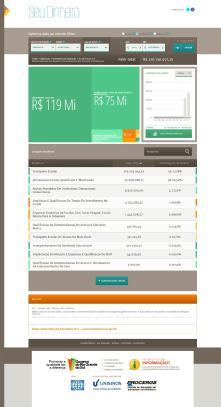 Mapa da Transparência RS – Seu Dinheiro, gastos por secretaria