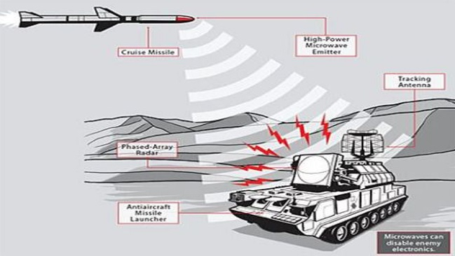 USAF / Boeing moves forward with High Power Microwave Weapon