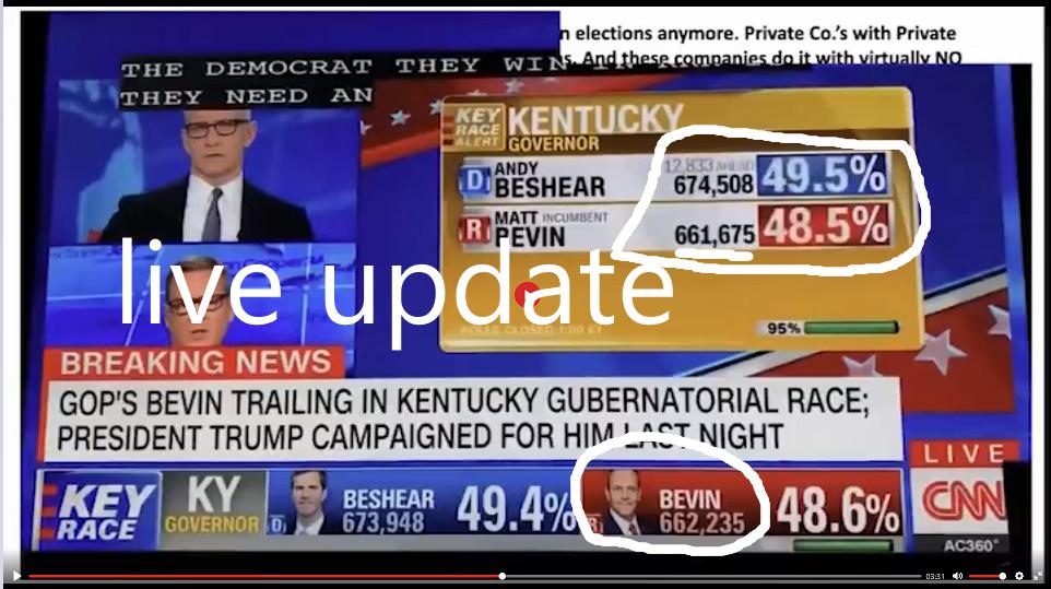 SMOKING GUN: ELECTRONIC VOTE FRAUD CAUGHT LIVE ON CNN!