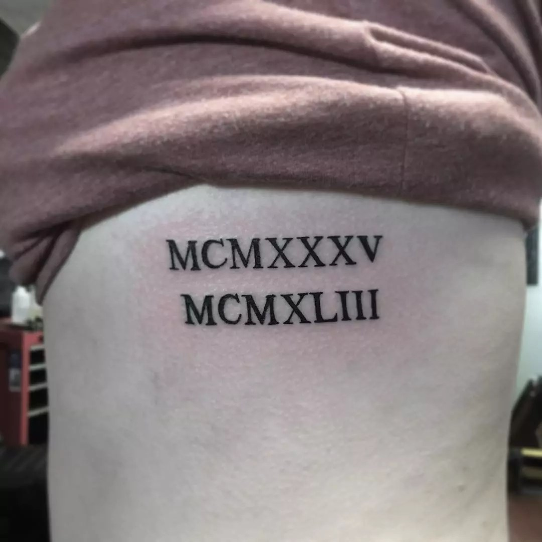 How To Write In Roman Numerals