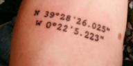 tatouage de coordonnées géographiques