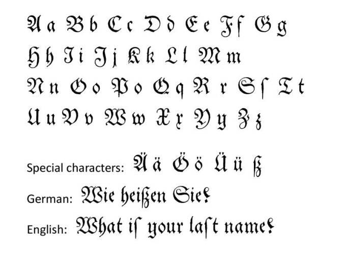 Fraktur Alphabet Tattoo Script Fonts