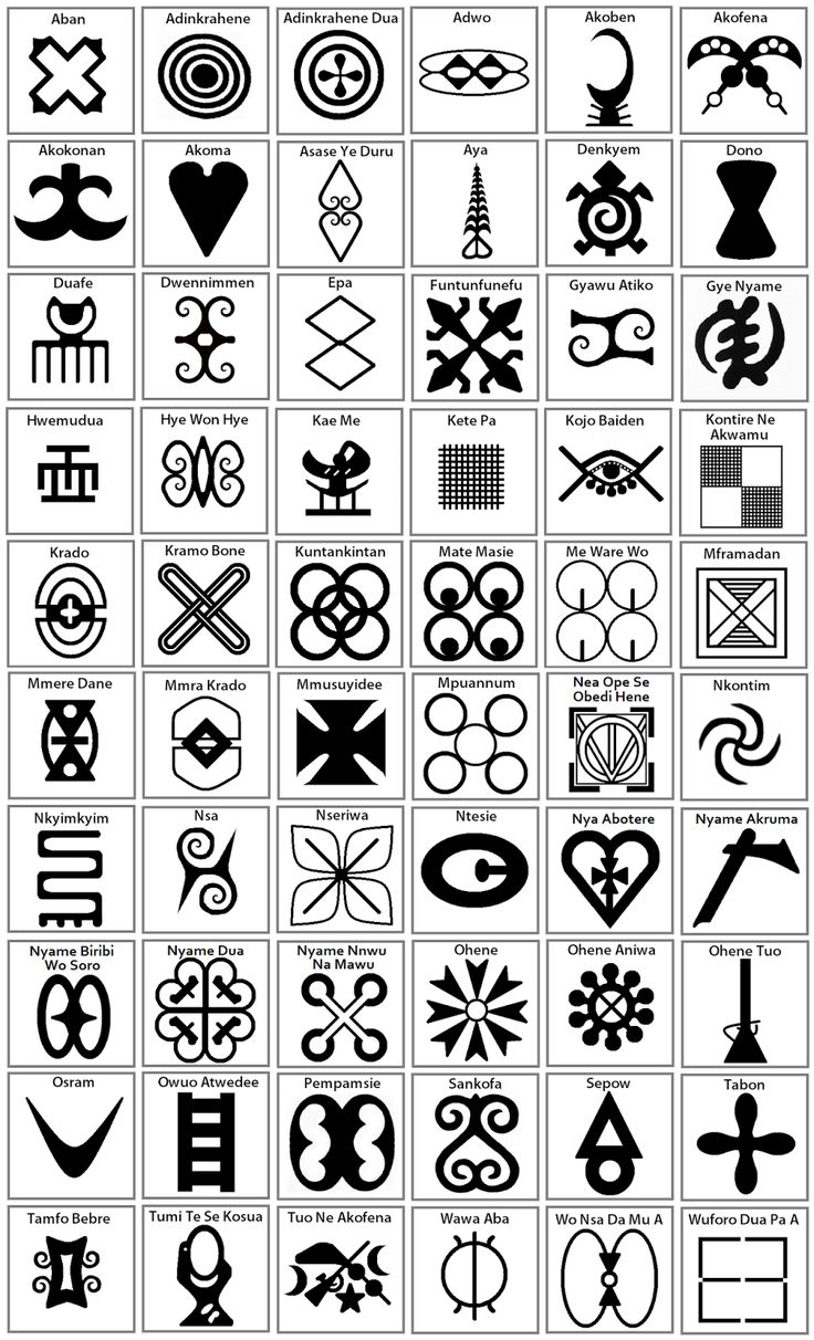 African Symbols Google Search Zentangle African Ideas And Designs