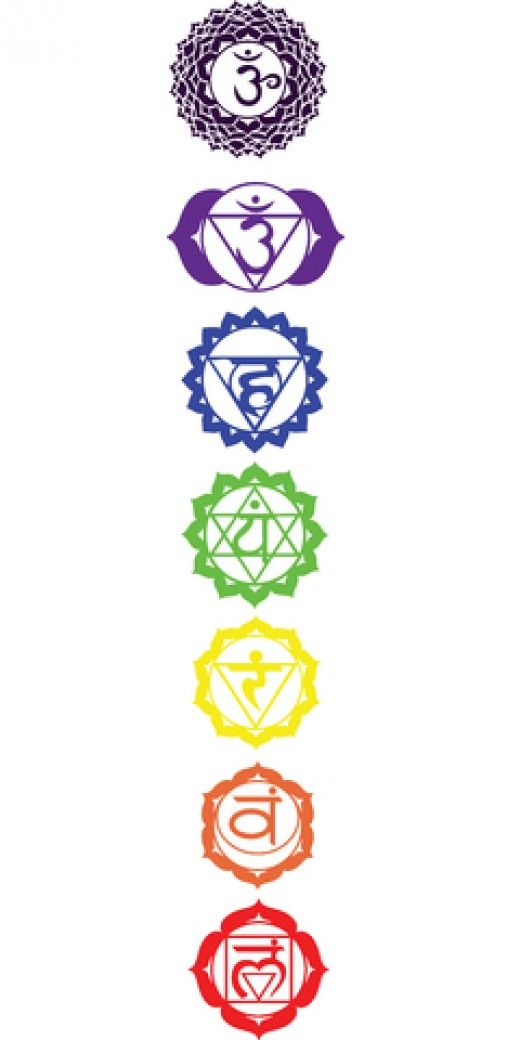 7 Chakras The Basics And Beyond Yoga And Body Tips Ideas And Designs